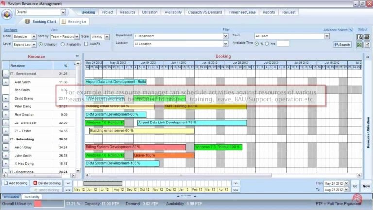 Resource Plan Template Excel Unique Staff Capacity Planning Template Excel