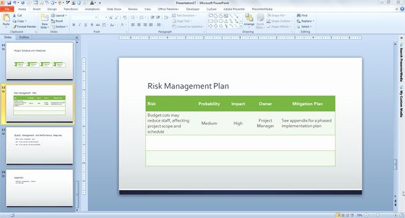 Risk Management Plan Template Awesome Free Business Plan Template for Powerpoint 2013