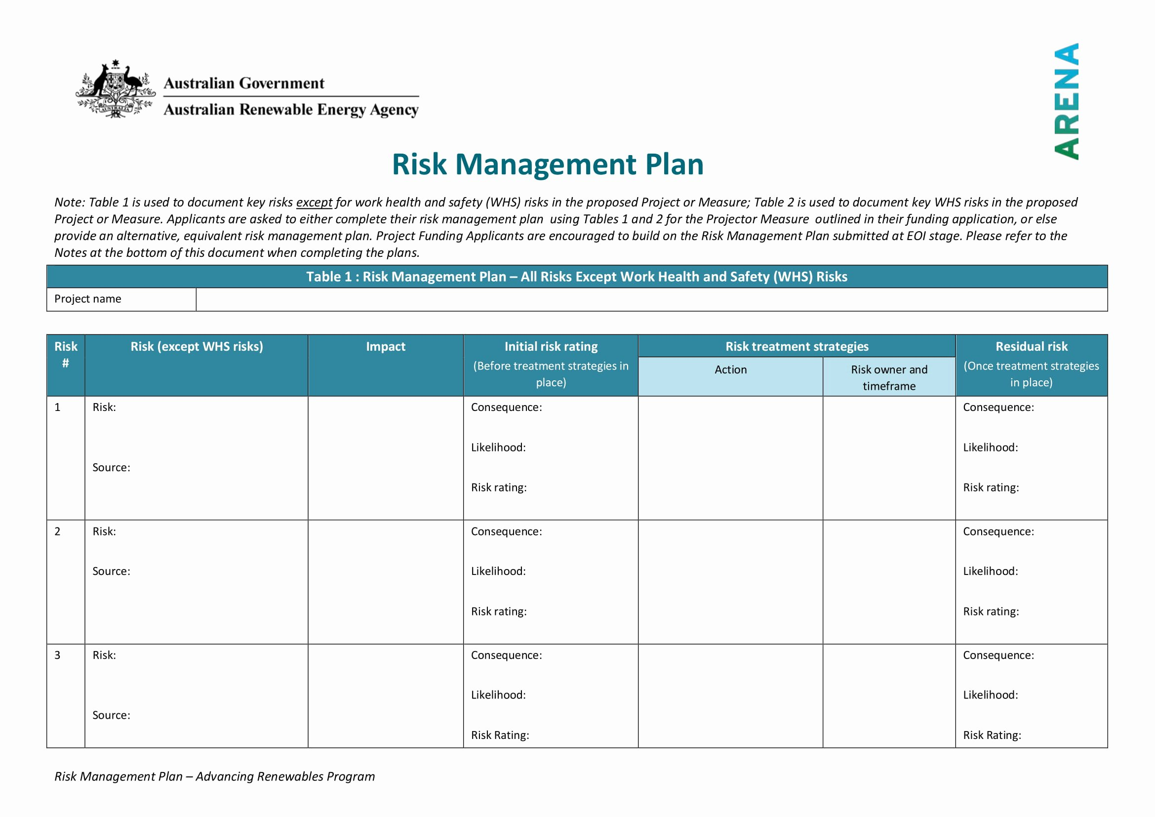 Risk Management Plan Template Pdf Inspirational 13 Risk Management Plan Examples Pdf