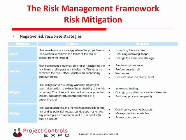 Risk Mitigation Plan Template Awesome Risk Mitigation Plan Template Risk Management software