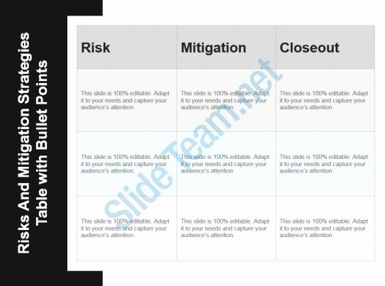 Risk Mitigation Plan Template Beautiful Risks and Mitigation Strategies Table with Bullet Points