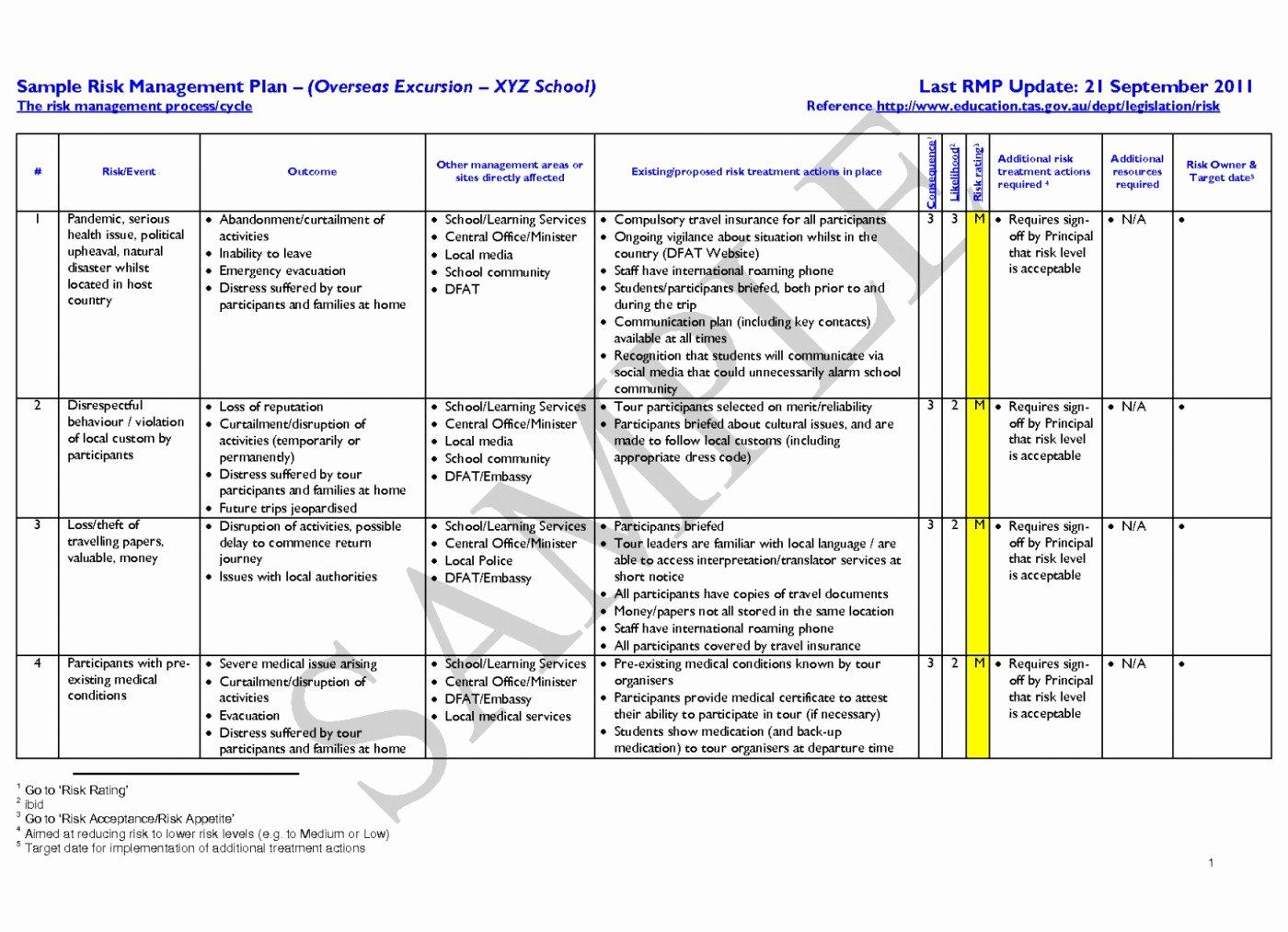 Risk Mitigation Plan Template Best Of 012 Plan Template Vendor Management Sample Beautiful