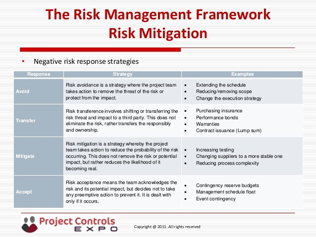 Risk Mitigation Plan Template Fresh Mitigation Plan Examples to Pin On Pinterest