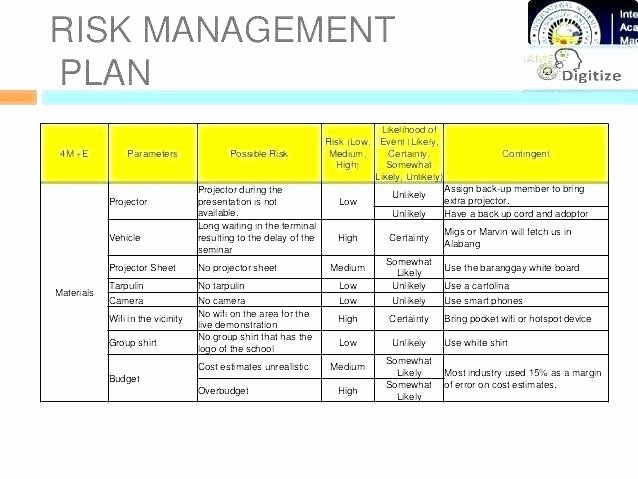 Risk Mitigation Plan Template Inspirational Medical Equipment Management Plan Template Hospital