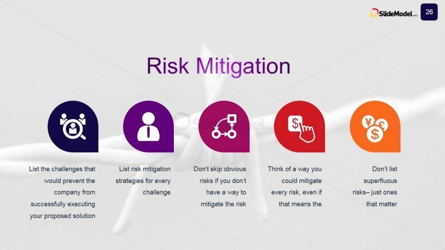 Risk Mitigation Plan Template Inspirational Risk Mitigation Plan Case Stu S Slide Design Slidemodel