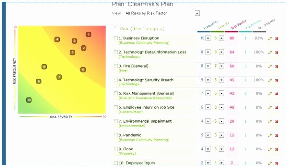 Risk Mitigation Plan Template Luxury Risk Management Plan Template Example Sample Risk