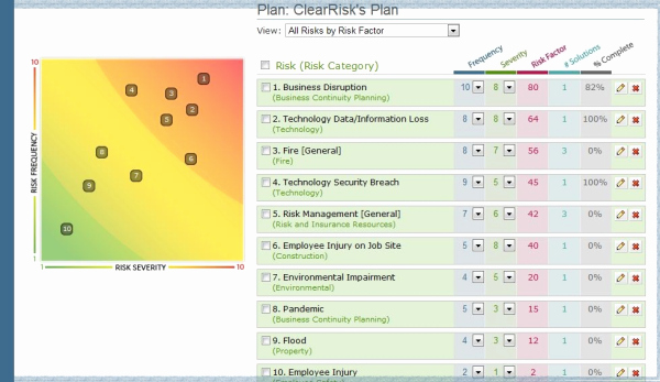 Risk Mitigation Plan Template New Business Risk Mitigation Plan Template Personal Emf