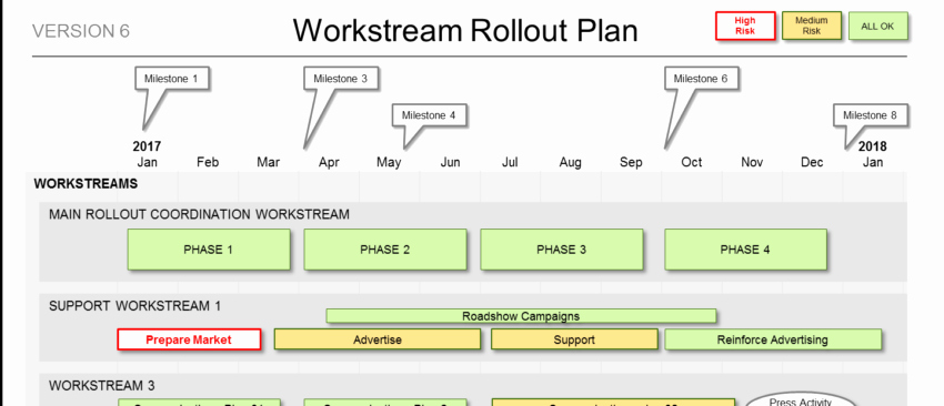 Roll Out Plan Template Beautiful Powerpoint Rollout Plan Template for Your Project Roll Out