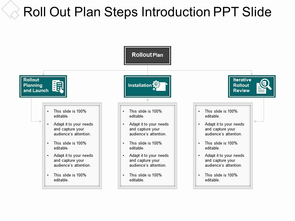 Roll Out Plan Template Best Of Roll Out Plan Steps Introduction Ppt Slide