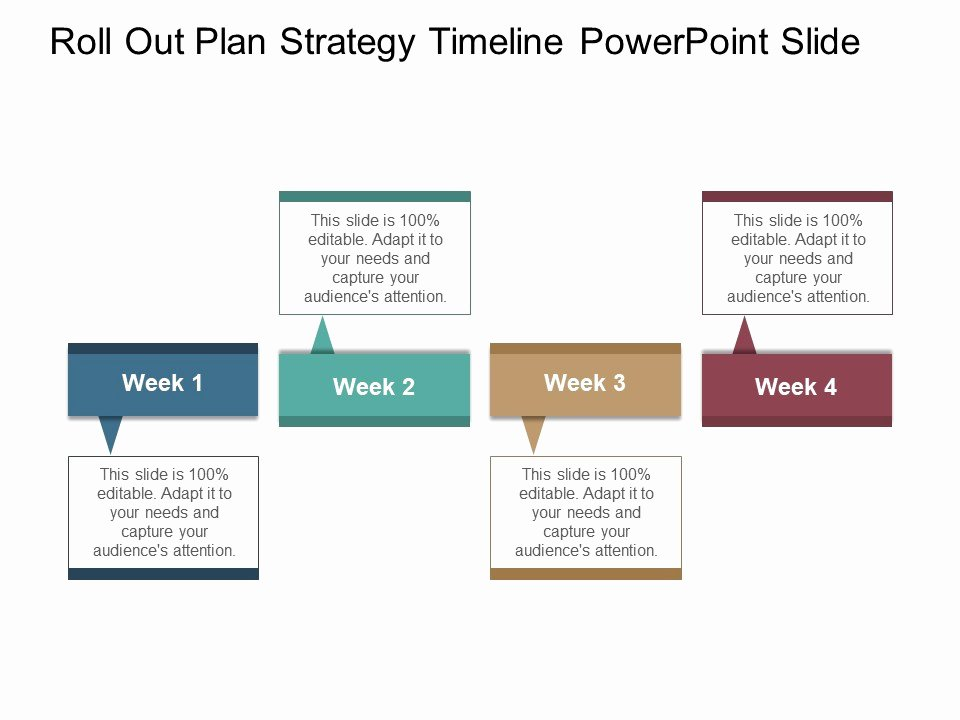 Roll Out Plan Template Luxury Roll Out Plan Strategy Timeline Powerpoint Slide