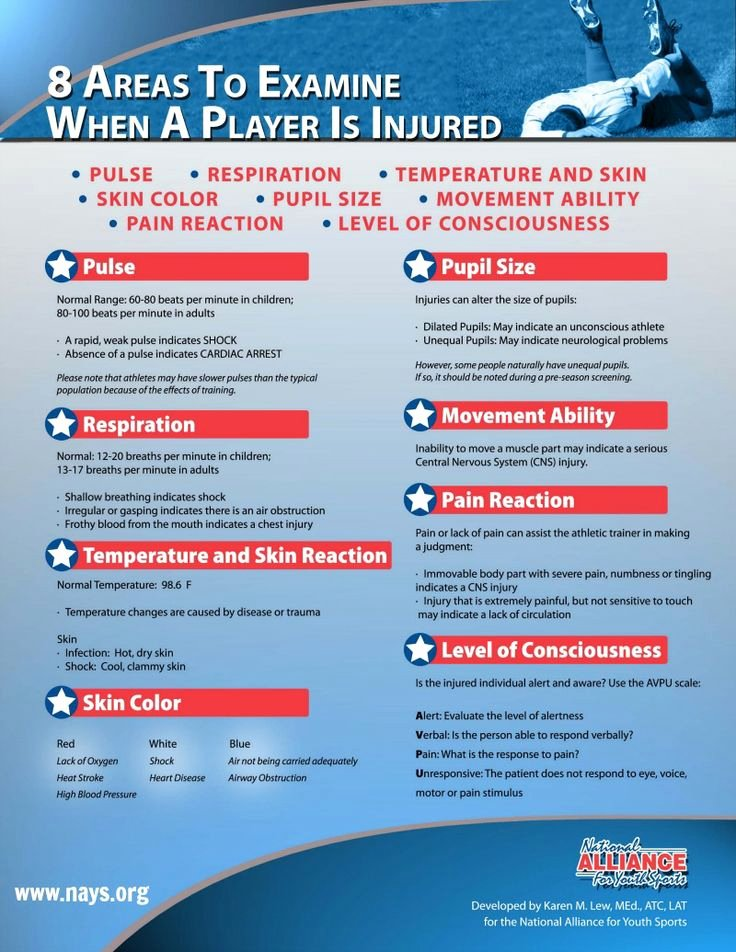 Safety Plan Template for Youth Unique 8 areas to Examine when A Youth Sports Player is Injured
