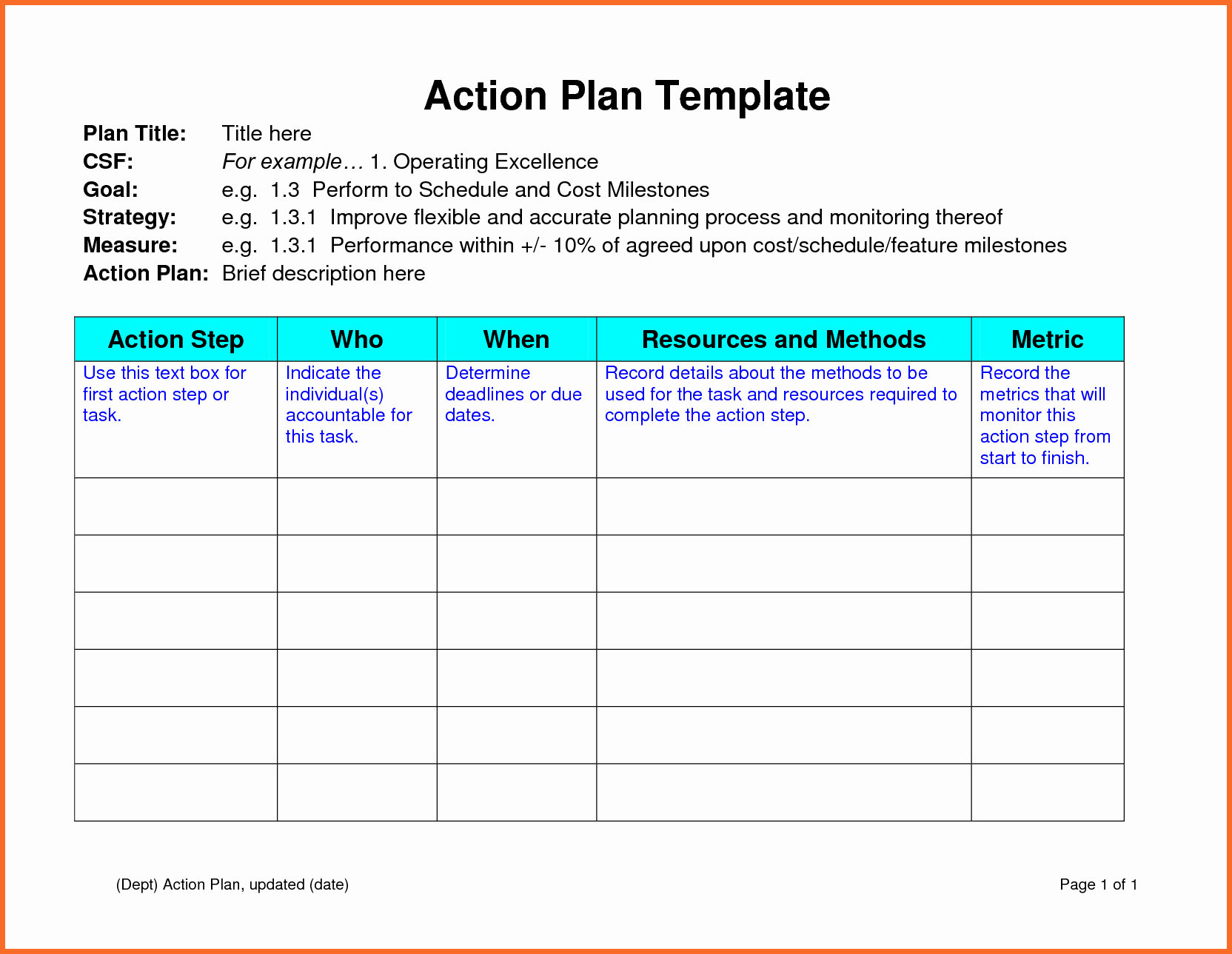Sales Account Plan Template Unique Smart Action Plans Template Gecce Tackletarts
