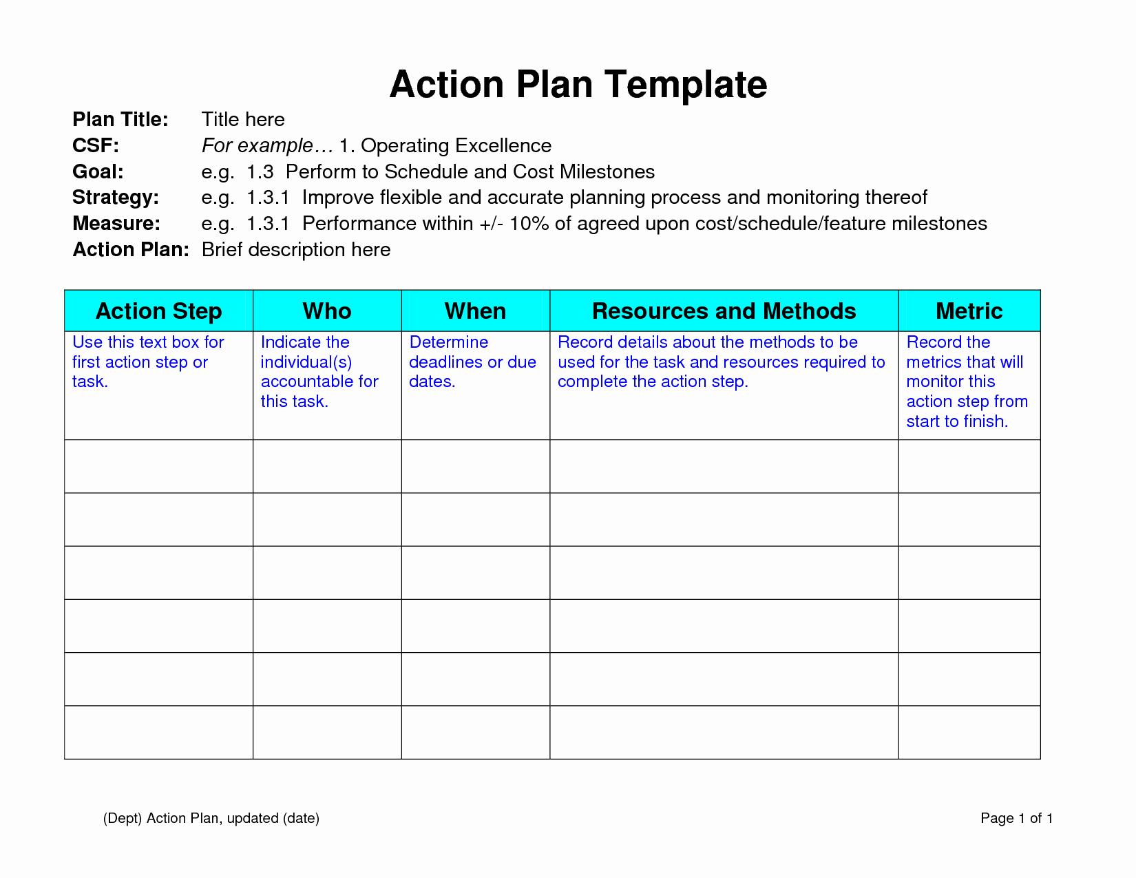 Sales Action Plan Template Inspirational Sales Action Plan Template Pdf