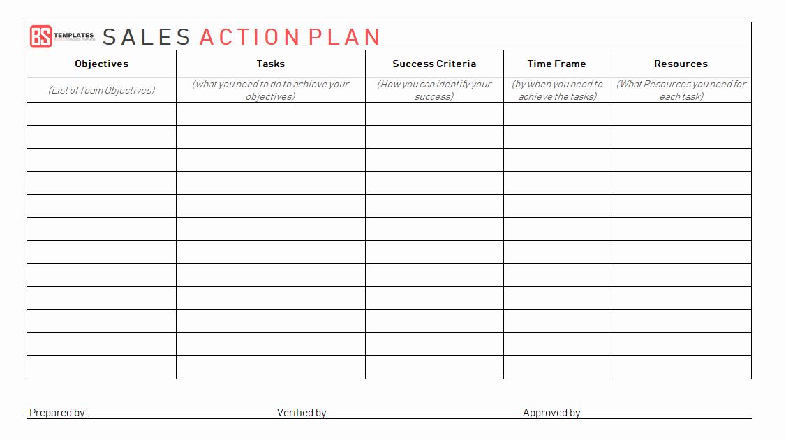 Sales Action Plan Template Unique Action Plan Templates – Free Templates [word