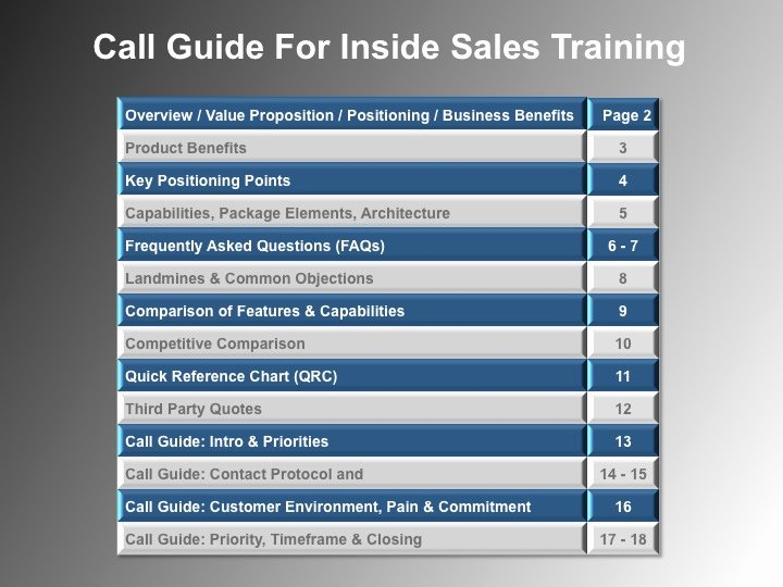 Sales Call Plan Template Beautiful Call Guide for Inside Sales Training
