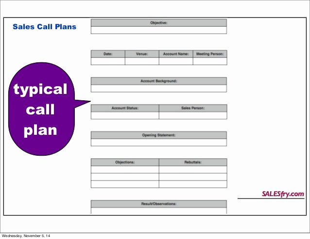 Sales Call Plan Template Inspirational Sales Call Plan