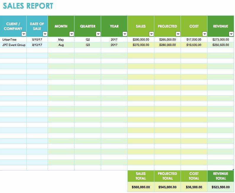 Sales Calling Plan Template Elegant Free Sales Plan Templates Smartsheet