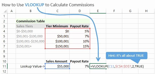 Sales Compensation Plan Template Awesome Sales Pensation Plan Template Excel Fresh Mission