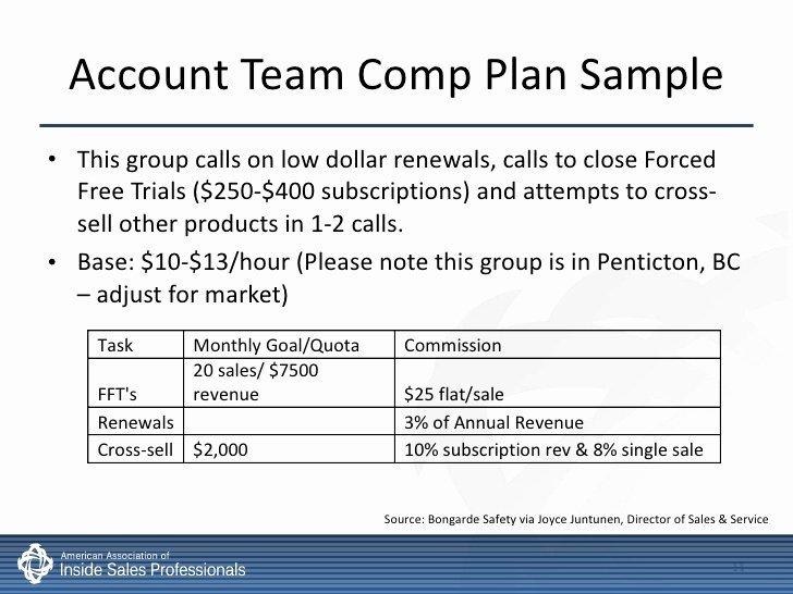 Sales Compensation Plan Template Best Of Inside Sales Pensation & Incentives Best Practices