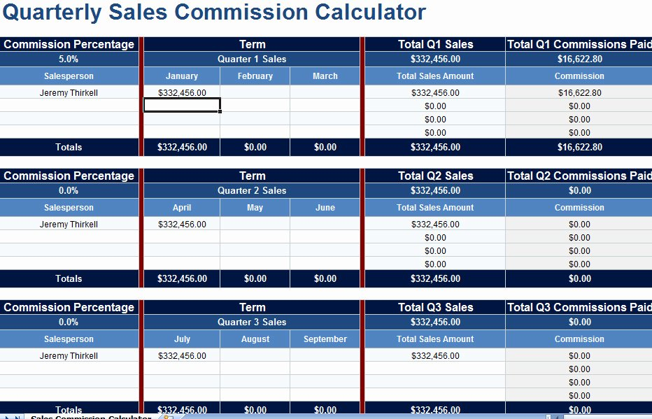 Sales Compensation Plan Template Excel Awesome Quarterly Sales Mission Calculator Spreadsheet