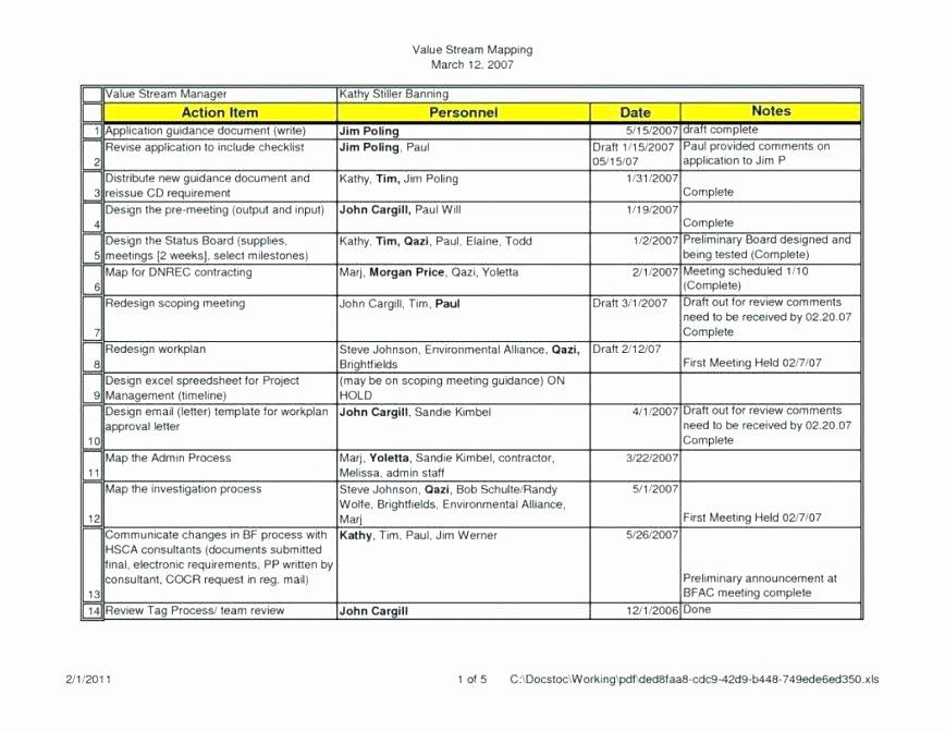Sales Compensation Plan Template Excel Beautiful Employee Pensation Plan Template Inside Sales Sample