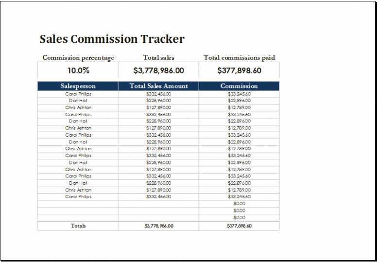 Sales Compensation Plan Template Excel Beautiful Sales Pensation Plan Template Excel Pensation Plan