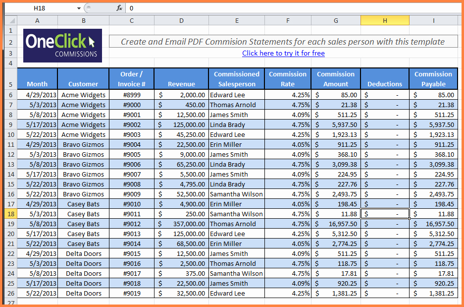 Sales Compensation Plan Template Excel Best Of 9 Sales and Expenses Spreadsheet