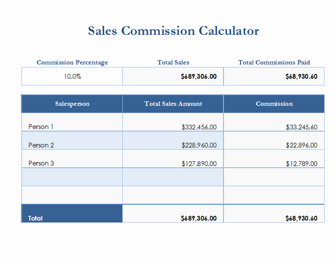Sales Compensation Plan Template Excel Best Of Sales Mission Calculator