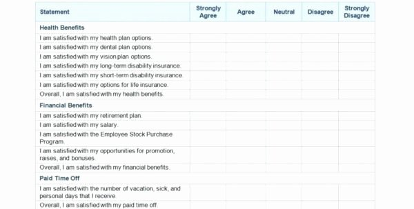 Sales Compensation Plan Template Excel Inspirational Employee Stock Option Excel Spreadsheet Spreadsheet