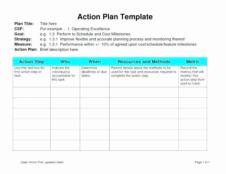 Sales Compensation Plan Template Excel Unique Sales P Plan Template Modeling Mission Calculations