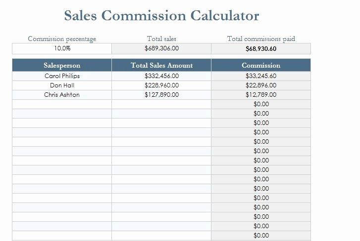 Sales Compensation Plan Template New Sales Mission Calculator