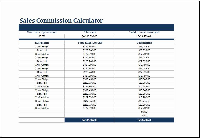 Sales Compensation Plan Template Unique Sales Mission and Costing Calculators Templates