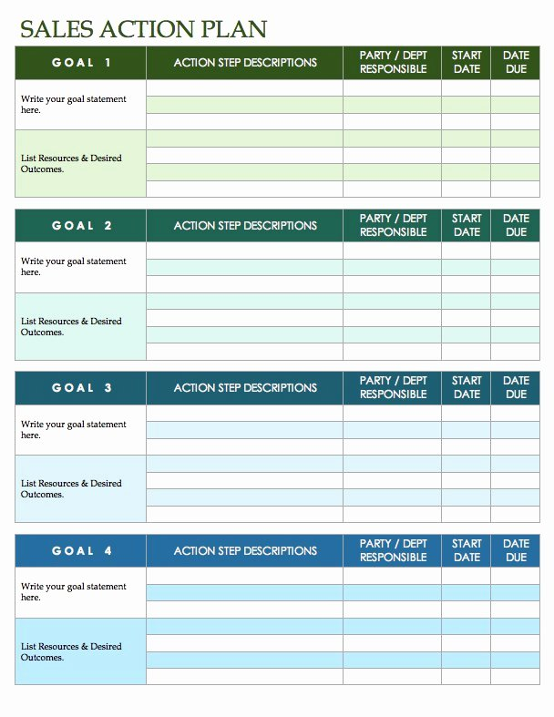 Sales Manager Business Plan Template Beautiful Free Sales Plan Templates Smartsheet