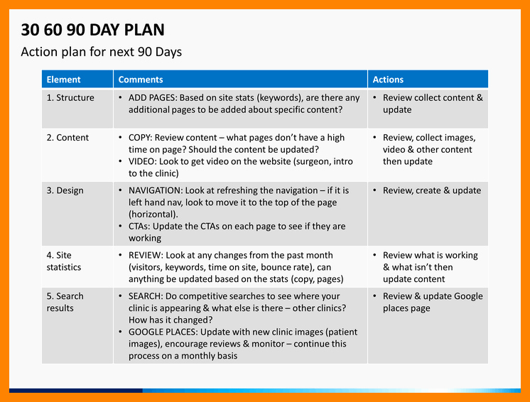 Sales Manager Business Plan Template New 30 60 90 Day Sales Plan Template
