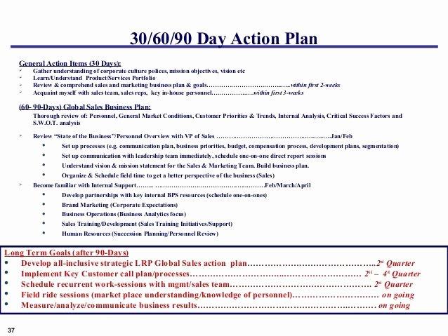 Sales Manager Business Plan Template Unique 30 60 90 Day Plan Template Sales Manager Google Search