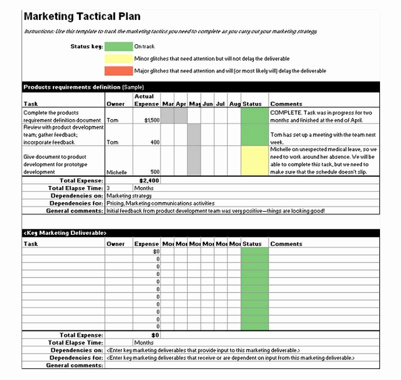 Sales Plan Template Excel Luxury Tactical Marketing Plan Template