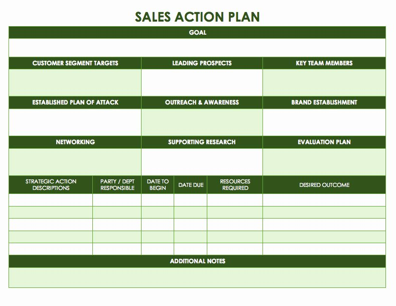 Sales Plan Template Ppt Awesome Free Action Plan Templates Smartsheet