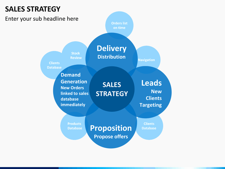 Sales Plan Template Ppt Fresh Sales Strategy Powerpoint Template