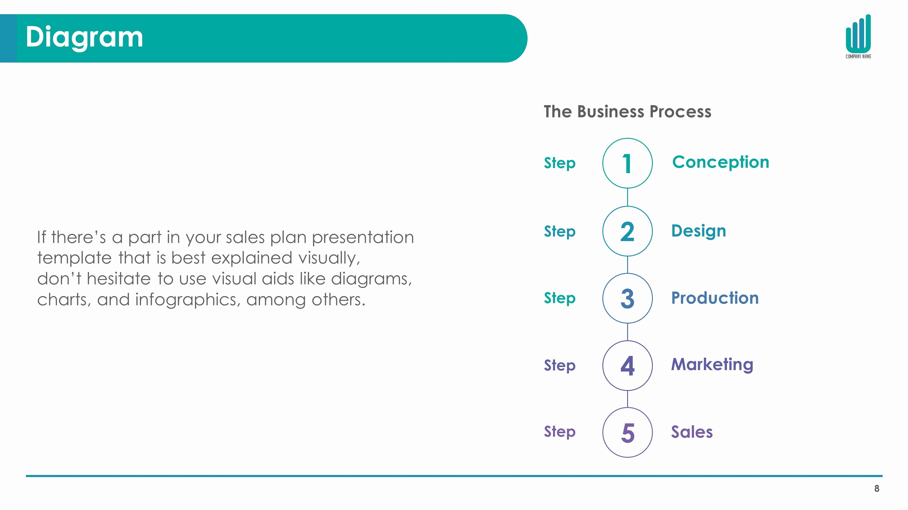 Sales Plan Template Ppt Luxury Sales Strategy Premium Powerpoint Template Slidestore