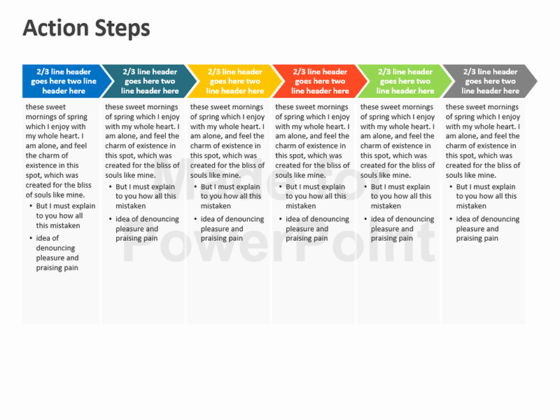 Sales Plan Template Ppt New Action Steps Editable Powerpoint Template