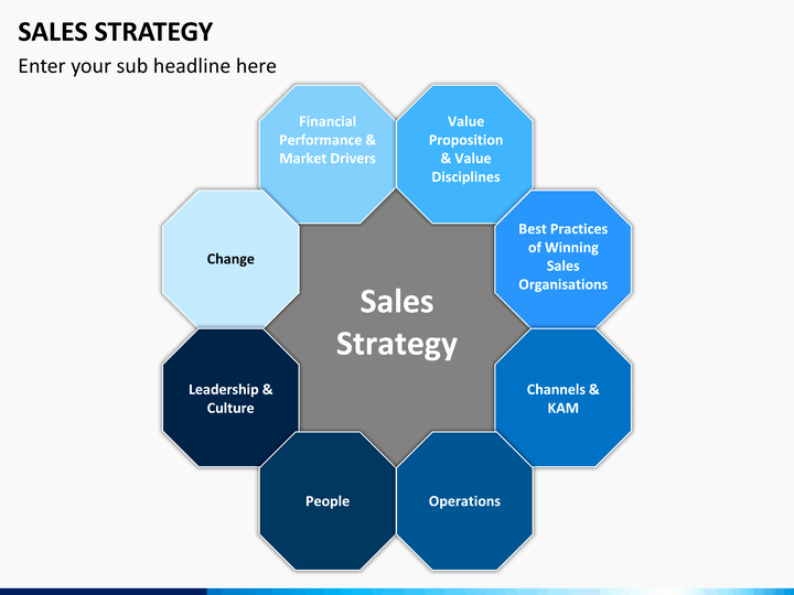 Sales Plan Template Ppt Unique Sales Strategy Powerpoint Template
