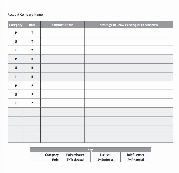 Sales Plan Template Word Best Of Sample Sales Action Plan Template 7 Free Documents In