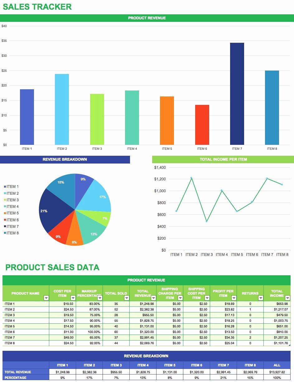 Sales Plan Template Word Elegant Free Sales Plan Templates Smartsheet