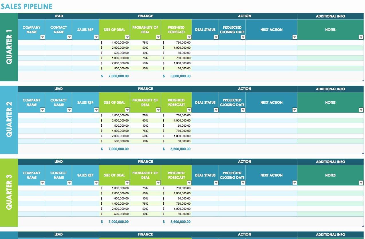 Sales Plan Template Word Fresh Free Sales Plan Templates Smartsheet