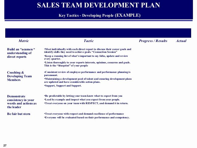Sales Rep Business Plan Template Awesome Better Marriage Munication Personal Business