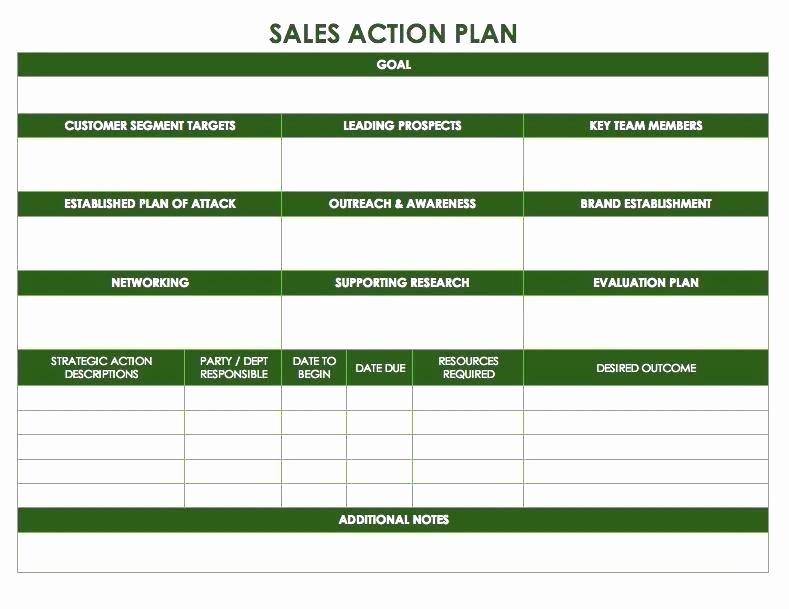 Sales Rep Business Plan Template Beautiful Best Sales Plan Template