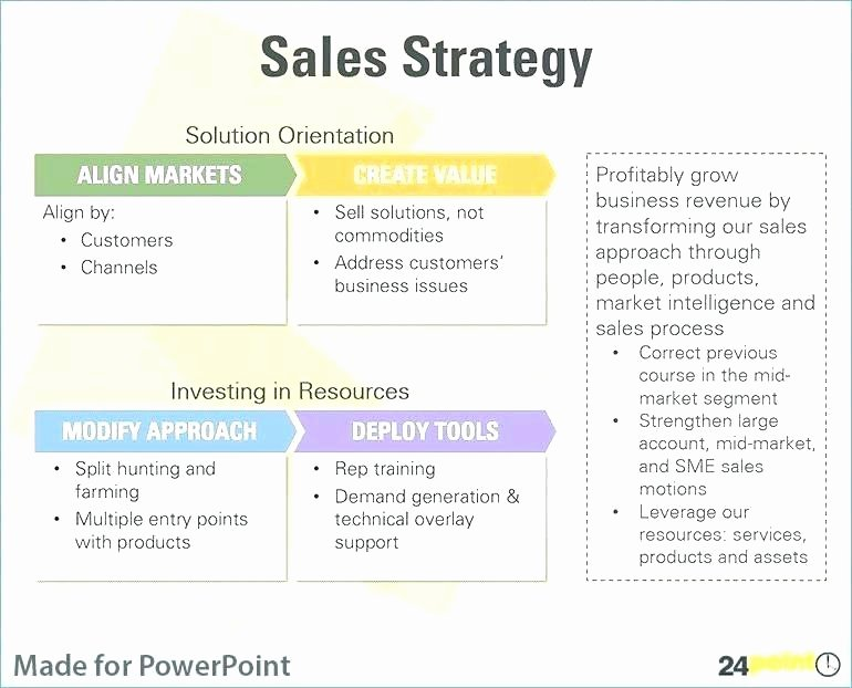 Sales Rep Business Plan Template Inspirational Pharmaceutical Sales Business Plan Sample – Blogopoly