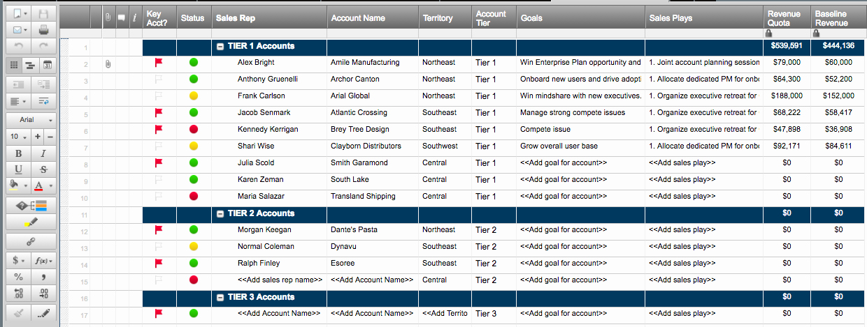 Sales Territory Plan Template Elegant Free Sales Plan Templates Smartsheet