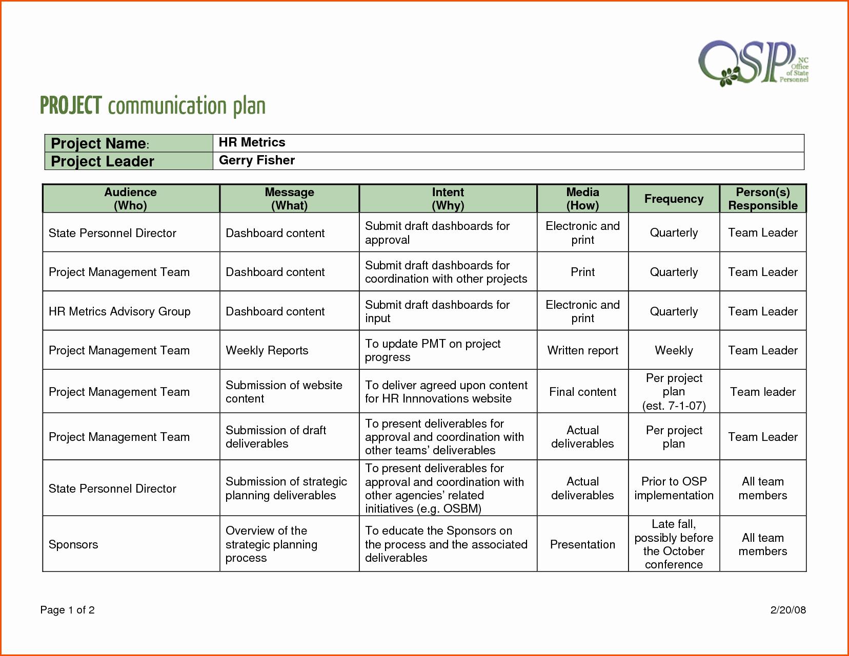 Sample Communication Plan Template Luxury 29 Of Template Munications Management Plan