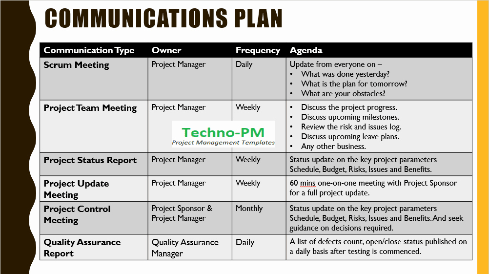 Sample Communication Plan Template Luxury Project Kickoff Meeting Template Download Free Project